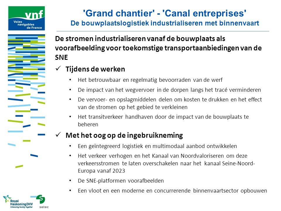 'Grand chantier' - 'Canal entreprises' De bouwplaatslogistiek industrialiseren met binnenvaart De stromen industrialiseren vanaf de bouwplaats als voo
