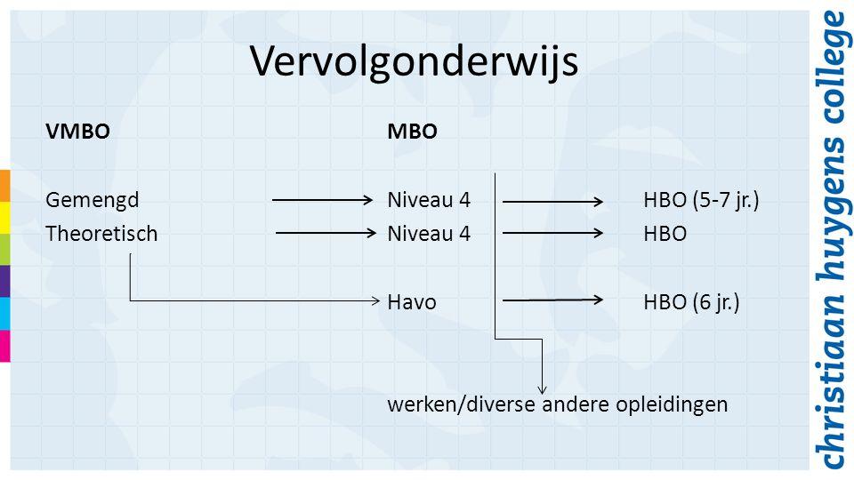 Vervolgonderwijs VMBOMBO GemengdNiveau 4HBO (5-7 jr.) TheoretischNiveau 4HBO HavoHBO (6 jr.) werken/diverse andere opleidingen