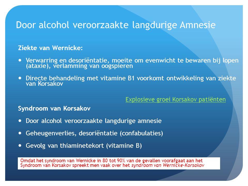 Ziekte van Wernicke: Verwarring en desoriëntatie, moeite om evenwicht te bewaren bij lopen (ataxie), verlamming van oogspieren Directe behandeling met