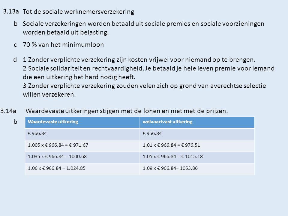 3.13a Tot de sociale werknemersverzekering bSociale verzekeringen worden betaald uit sociale premies en sociale voorzieningen worden betaald uit belasting.