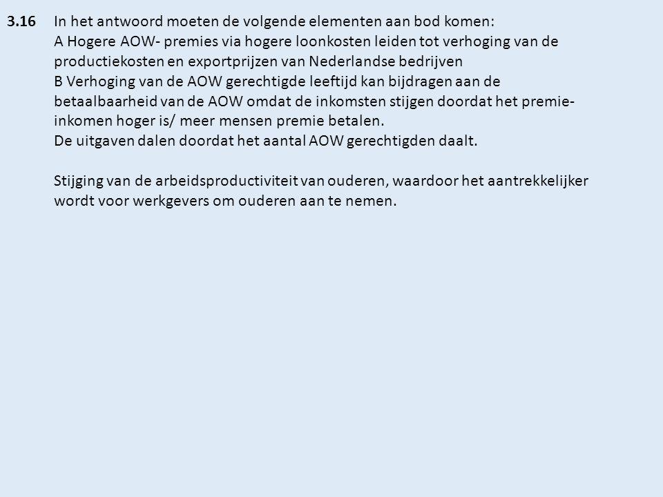 3.16In het antwoord moeten de volgende elementen aan bod komen: A Hogere AOW- premies via hogere loonkosten leiden tot verhoging van de productiekosten en exportprijzen van Nederlandse bedrijven B Verhoging van de AOW gerechtigde leeftijd kan bijdragen aan de betaalbaarheid van de AOW omdat de inkomsten stijgen doordat het premie- inkomen hoger is/ meer mensen premie betalen.