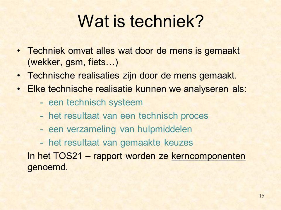 Wat is techniek? Techniek omvat alles wat door de mens is gemaakt (wekker, gsm, fiets…) Technische realisaties zijn door de mens gemaakt. Elke technis