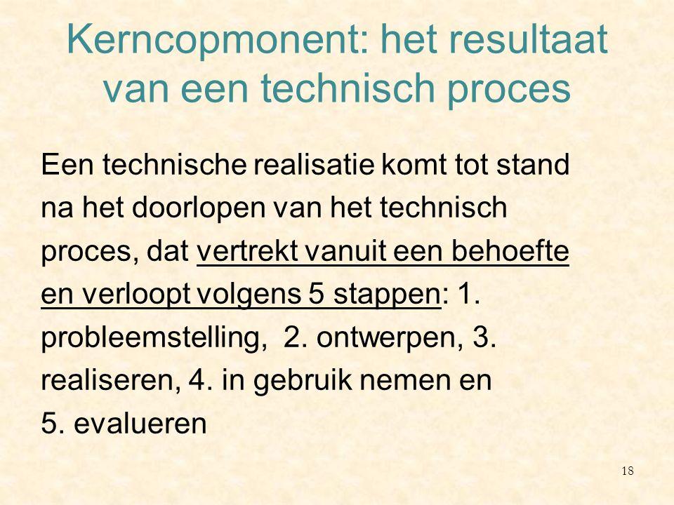 Kerncopmonent: het resultaat van een technisch proces Een technische realisatie komt tot stand na het doorlopen van het technisch proces, dat vertrekt