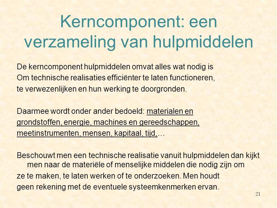 Kerncomponent: een verzameling van hulpmiddelen De kerncomponent hulpmiddelen omvat alles wat nodig is Om technische realisaties efficiënter te laten