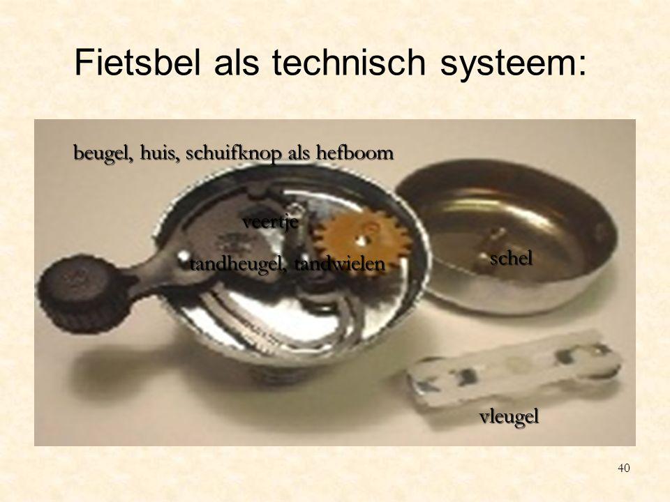 Fietsbel als technisch systeem: 40 beugel, huis, schuifknop als hefboom tandheugel, tandwielen vleugel schel veertje