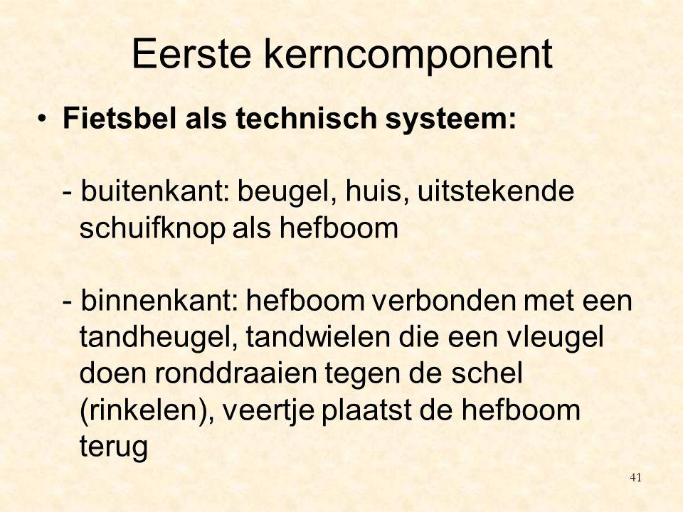 Eerste kerncomponent Fietsbel als technisch systeem: - buitenkant: beugel, huis, uitstekende schuifknop als hefboom - binnenkant: hefboom verbonden me