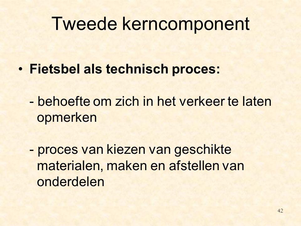 Tweede kerncomponent Fietsbel als technisch proces: - behoefte om zich in het verkeer te laten opmerken - proces van kiezen van geschikte materialen,