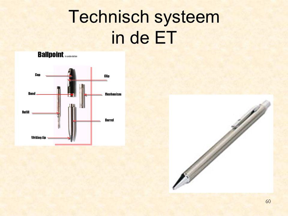 Technisch systeem in de ET 60