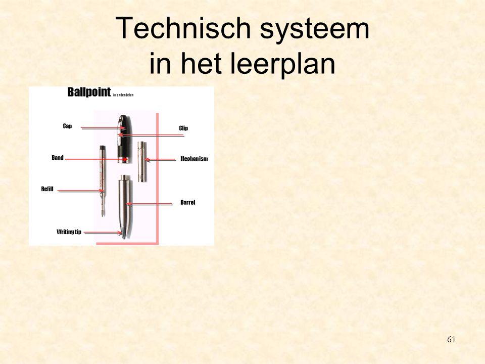 Technisch systeem in het leerplan 61