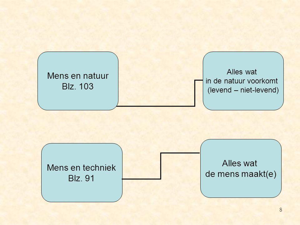 Aanpassingen en wijzigingen Eindtermen Techniek Vroeger: 10 Nu: 18 Natuur: Vroeger: 19 Nu: 26 9