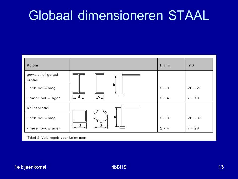 1e bijeenkomstribBHS13 Globaal dimensioneren STAAL