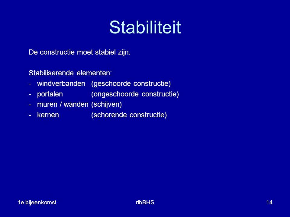 1e bijeenkomstribBHS14 Stabiliteit De constructie moet stabiel zijn.