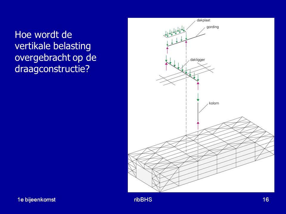 1e bijeenkomstribBHS16 Hoe wordt de vertikale belasting overgebracht op de draagconstructie?
