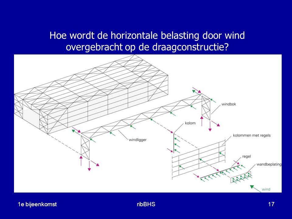 1e bijeenkomstribBHS17 Hoe wordt de horizontale belasting door wind overgebracht op de draagconstructie?
