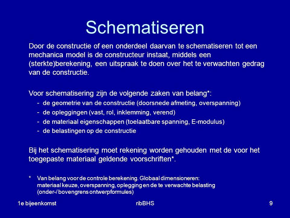 1e bijeenkomstribBHS9 Schematiseren Door de constructie of een onderdeel daarvan te schematiseren tot een mechanica model is de constructeur instaat, middels een (sterkte)berekening, een uitspraak te doen over het te verwachten gedrag van de constructie.