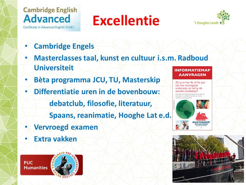 Excellentie Cambridge Engels Masterclasses taal, kunst en cultuur i.s.m.