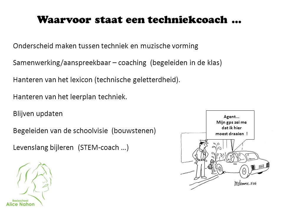 Waarvoor staat een techniekcoach … Onderscheid maken tussen techniek en muzische vorming Samenwerking/aanspreekbaar – coaching (begeleiden in de klas) Hanteren van het lexicon (technische geletterdheid).
