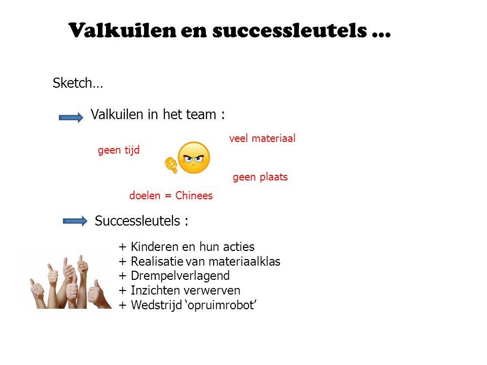Valkuilen en successleutels … Sketch… Valkuilen in het team : Successleutels : + Kinderen en hun acties + Realisatie van materiaalklas + Drempelverlagend + Inzichten verwerven + Wedstrijd 'opruimrobot' veel materiaal doelen = Chinees geen tijd geen plaats