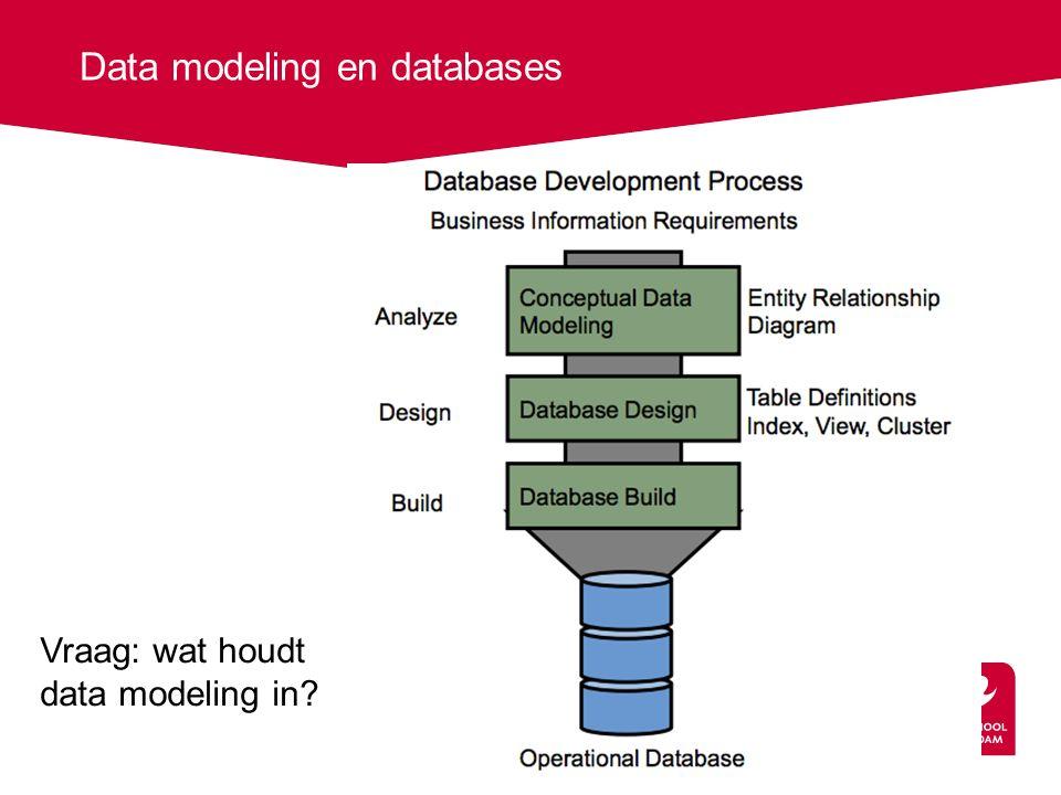 Data modeling en databases Vraag: wat houdt data modeling in?