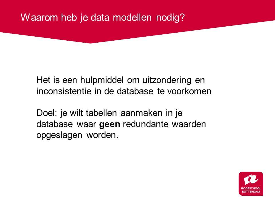 Waarom heb je data modellen nodig.