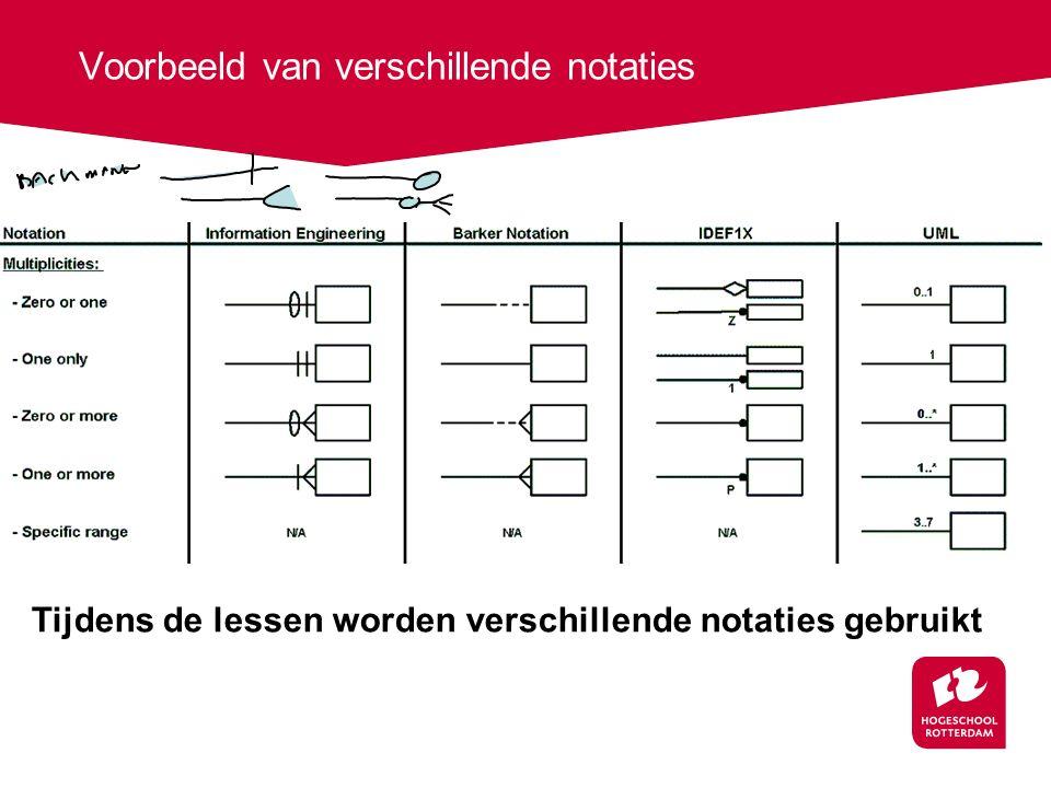 Voorbeeld van verschillende notaties Tijdens de lessen worden verschillende notaties gebruikt