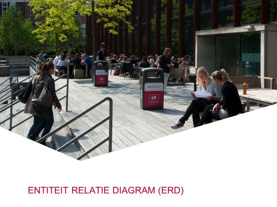 ENTITEIT RELATIE DIAGRAM (ERD)