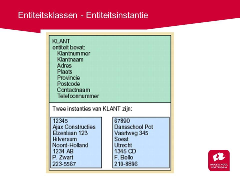 Entiteitsklassen - Entiteitsinstantie