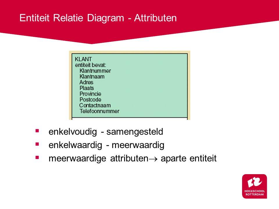  enkelvoudig - samengesteld  enkelwaardig - meerwaardig  meerwaardige attributen  aparte entiteit Entiteit Relatie Diagram - Attributen