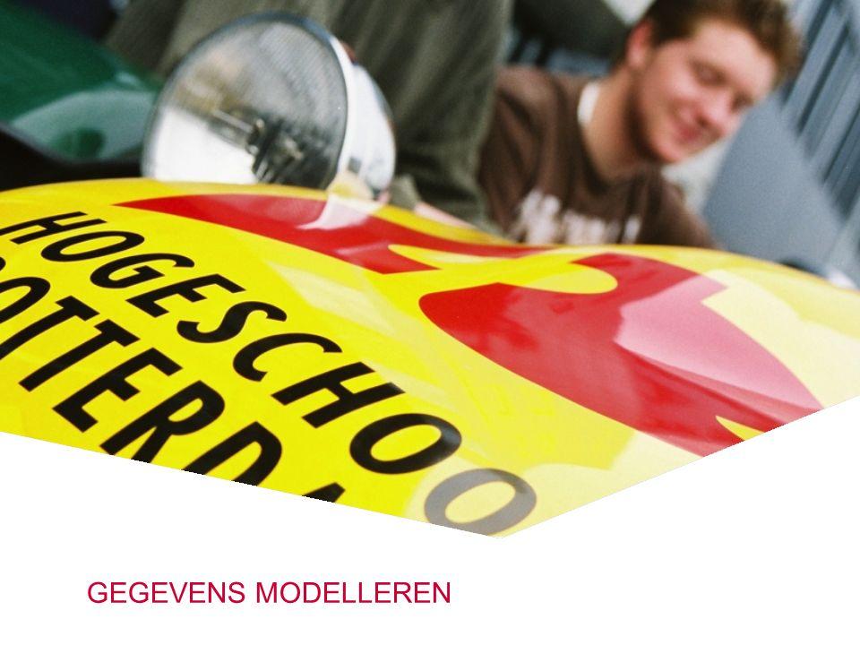 Oefening 1 kaartjes Sliedrecht Achim – Duitsland Mevrouw - plastic bakjes Hoeveel in Rotterdam Welke Financiële mensen.