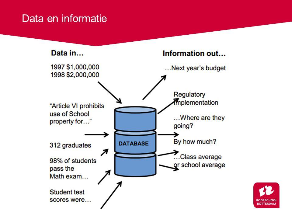 Data modeling en notaties Er worden verschillende data modeling notaties gebruikt: Information engineering Barker notation IDEF1X UML Extended backus-naur forms En nog andere De verschillen zitten in de dekkingsgraad(nuancen) en gebruikte symbolen