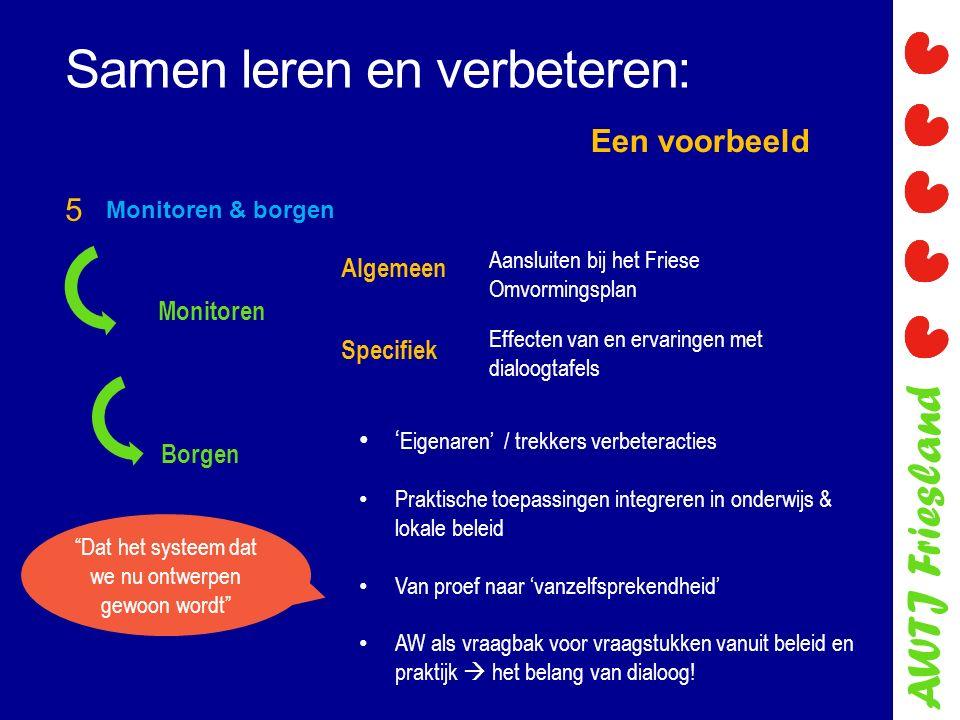 AWTJ Friesland Samen leren en verbeteren: Monitoren & borgen 5 Een voorbeeld Monitoren Algemeen Specifiek Effecten van en ervaringen met dialoogtafels Borgen Aansluiten bij het Friese Omvormingsplan ' Eigenaren' / trekkers verbeteracties Praktische toepassingen integreren in onderwijs & lokale beleid Van proef naar 'vanzelfsprekendheid' AW als vraagbak voor vraagstukken vanuit beleid en praktijk  het belang van dialoog.