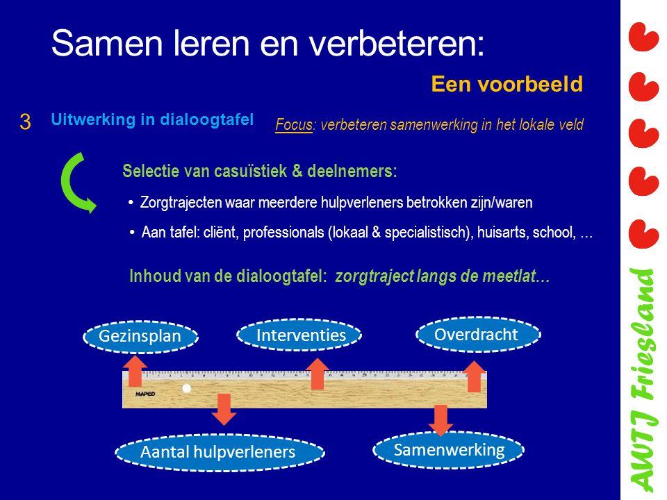 AWTJ Friesland Samen leren en verbeteren: Focus: verbeteren samenwerking in het lokale veld 3 Selectie van casuïstiek & deelnemers: Inhoud van de dial