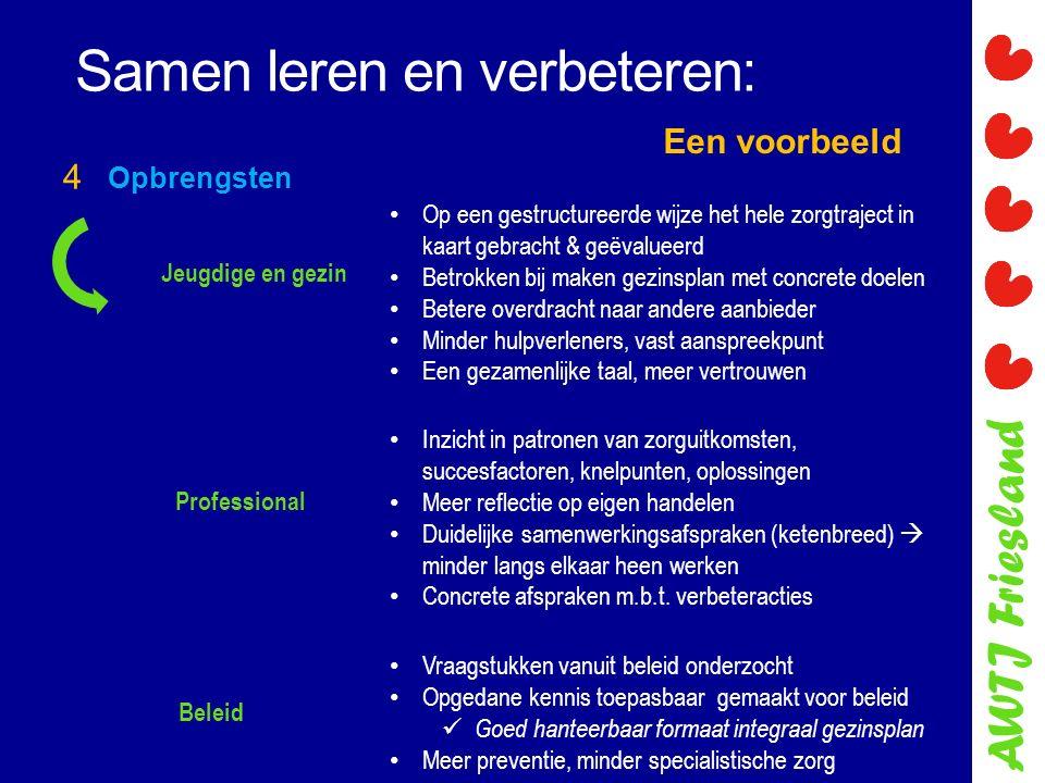 AWTJ Friesland Samen leren en verbeteren: Opbrengsten 4 Jeugdige en gezin Professional Beleid Op een gestructureerde wijze het hele zorgtraject in kaart gebracht & geëvalueerd Betrokken bij maken gezinsplan met concrete doelen Betere overdracht naar andere aanbieder Minder hulpverleners, vast aanspreekpunt Een gezamenlijke taal, meer vertrouwen Inzicht in patronen van zorguitkomsten, succesfactoren, knelpunten, oplossingen Meer reflectie op eigen handelen Duidelijke samenwerkingsafspraken (ketenbreed)  minder langs elkaar heen werken Concrete afspraken m.b.t.