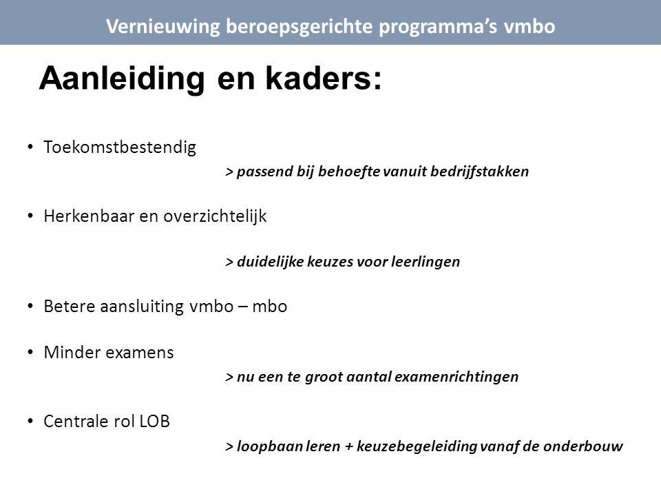 >>>> bekijk: Vernieuwd VMBO! 10 Profielen