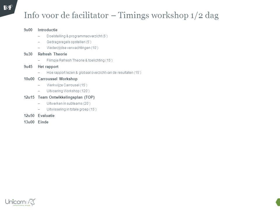 9u00 Introductie –Doelstelling & programmaoverzicht (5') –Gedragsregels opstellen (5') –Wederzijdse verwachtingen (10') 9u30 Refresh Theorie –Filmpje Refresh Theorie & toelichting (15') 9u45 Het rapport –Hoe rapport lezen & globaal overzicht van de resultaten (15') –Rapport individueel lezen (15') 10u15 Carroussel Workshop –Werkwijze Carrousel (15') –Uitvoering Workshop (120') 12u30 Lunch 13u15 Unicorn roddel workshop –Toelichting Workshop (5') –Uitvoering Workshop (145') 15u45 Persoonlijk Ontwikkelingsplan (POP) –Toelichten & uitdelen als huiswerk (15') 16u00 Team Ontwikkelingsplan (TOP) –Uitwerken in subteams (30') –Uitwisseling in totale groep (30') 17u00 Evaluatie 17u30 Einde Info voor de facilitator – Timings workshop 1 dag