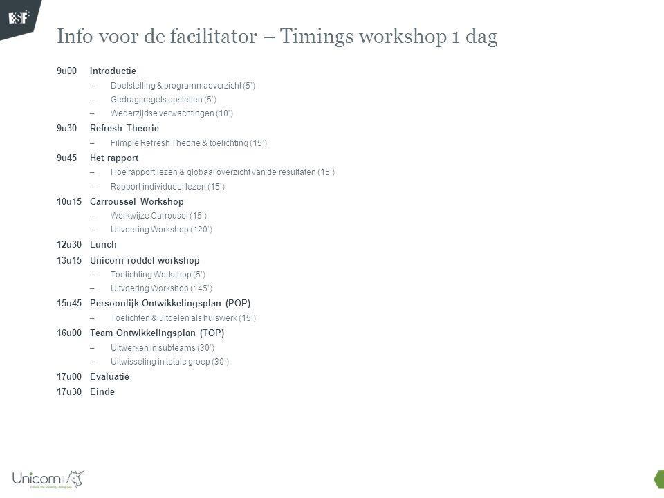 DAG 1 9u00 Introductie –Doelstelling & programmaoverzicht (5') –Gedragsregels opstellen (5') –Wederzijdse verwachtingen (10') 9u30 Refresh Theorie –Filmpje Refresh Theorie & toelichting (15') 9u45 Het rapport –Hoe rapport lezen & globaal overzicht van de resultaten (15') –Rapport individueel lezen (15') 10u15 Carroussel Workshop –Werkwijze Carrousel (15') –Uitvoering Workshop (120') 12u30 Lunch 13u30 Teamlid profielen –Theorie Teamlid profielen (30') –Individueel rapport & boekje Teamlid profielen lezen & uitwisselen met buddy (30') –Terugkoppeling totaal team & conclusies (30') 15u00 Team Ontwikkelingsplan (TOP) –Uitwerken in subteams (60') –Uitwisseling in totale groep (30') 16u30 Evaluatie 17u00 Einde dag 1 Info voor de facilitator – Timings workshop 1,5 dagen DAG 2 9u00 Unicorn Roddel Workshop –Toelichting Workshop (5') –Uitvoering Workshop (145') 11u30 Persoonlijk Ontwikkelingsplan (POP) –Individueel uitwerken (15') –Bespreken met buddy (30') 12u15 Evaluatie 12u30 Einde