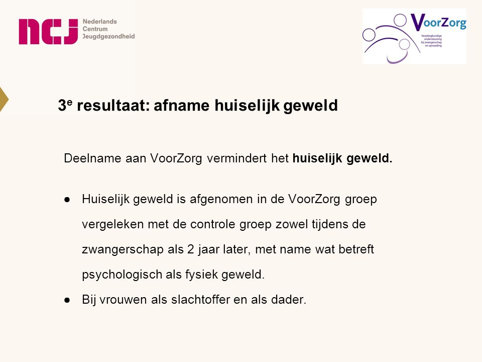 3 e resultaat: afname huiselijk geweld Deelname aan VoorZorg vermindert het huiselijk geweld. ●Huiselijk geweld is afgenomen in de VoorZorg groep verg