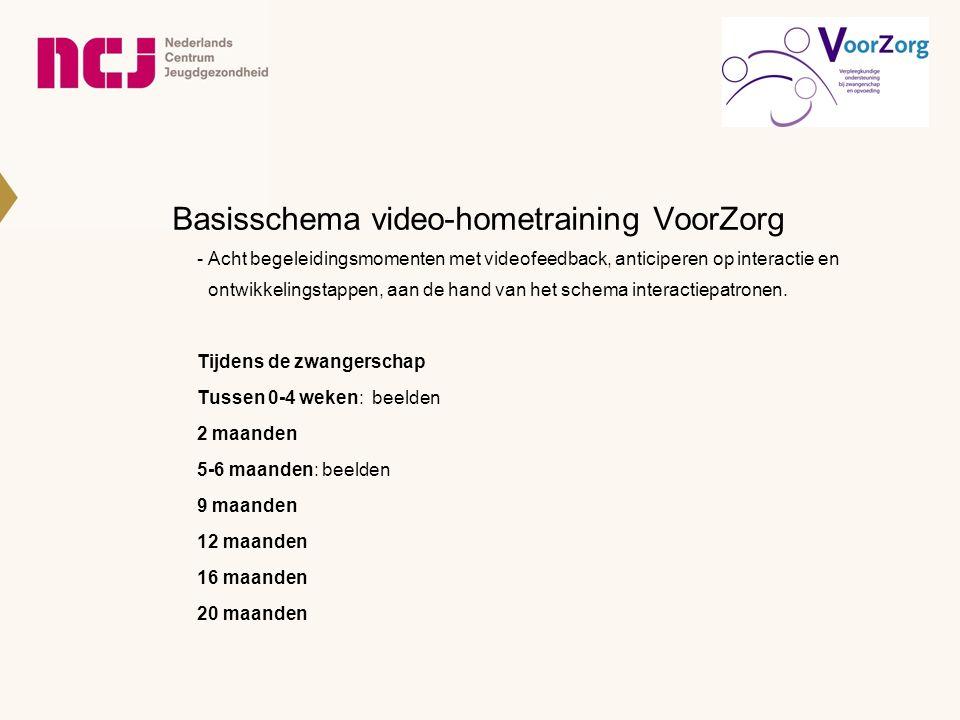 Basisschema video-hometraining VoorZorg -Acht begeleidingsmomenten met videofeedback, anticiperen op interactie en ontwikkelingstappen, aan de hand van het schema interactiepatronen.