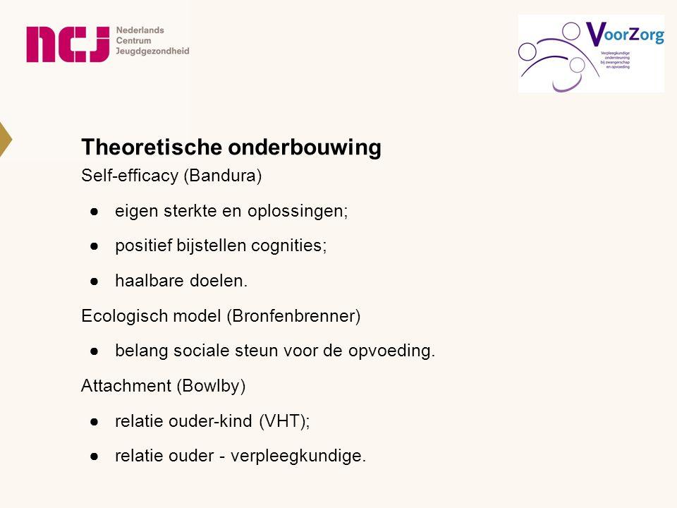 Theoretische onderbouwing Self-efficacy (Bandura) ●eigen sterkte en oplossingen; ●positief bijstellen cognities; ●haalbare doelen. Ecologisch model (B