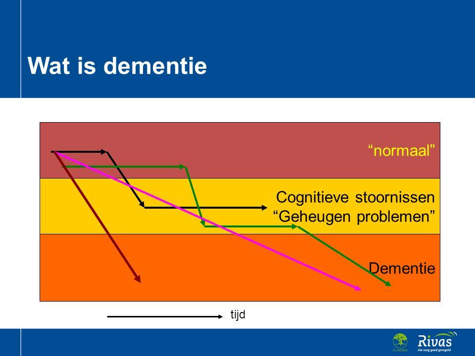 """""""normaal"""" Cognitieve stoornissen """"Geheugen problemen"""" Dementie tijd Wat is dementie"""