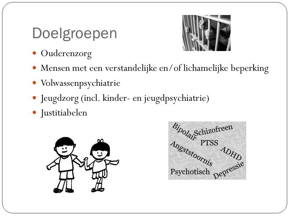 Doelgroepen Ouderenzorg Mensen met een verstandelijke en/of lichamelijke beperking Volwassenpsychiatrie Jeugdzorg (incl. kinder- en jeugdpsychiatrie)