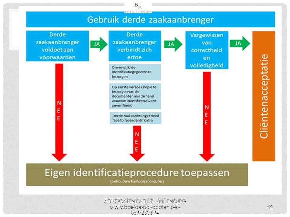 ADVOCATEN BAELDE - 0UDENBURG www.baelde-advocaten.be - 059/250.994 49