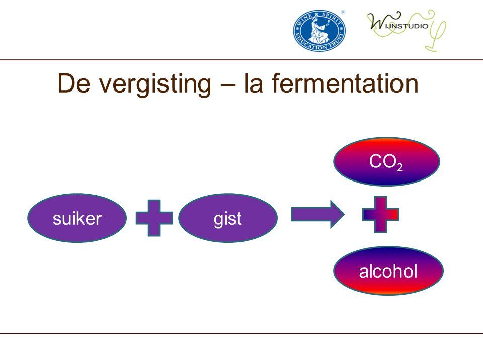 De vergisting – la fermentation suikergist CO 2 alcohol