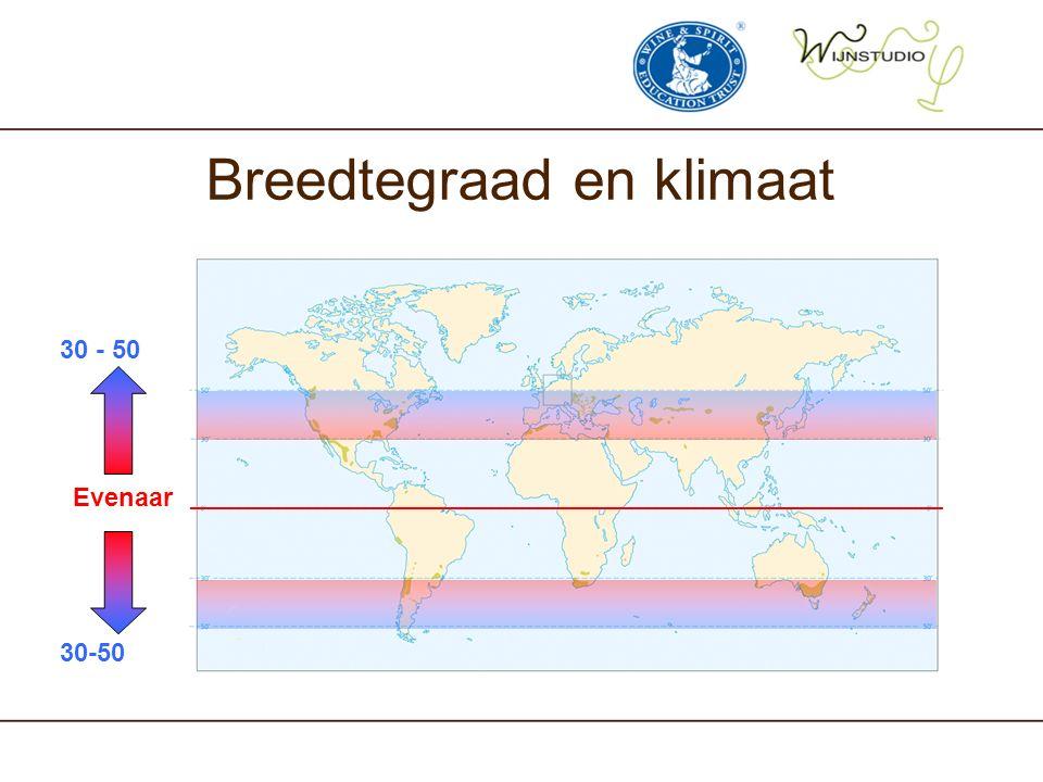 Breedtegraad en klimaat 30 - 50 Evenaar 30-50