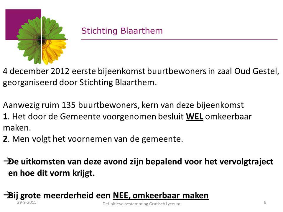 29-9-2015 Definitieve bestemming Grafisch Lyceum 6 4 december 2012 eerste bijeenkomst buurtbewoners in zaal Oud Gestel, georganiseerd door Stichting Blaarthem.