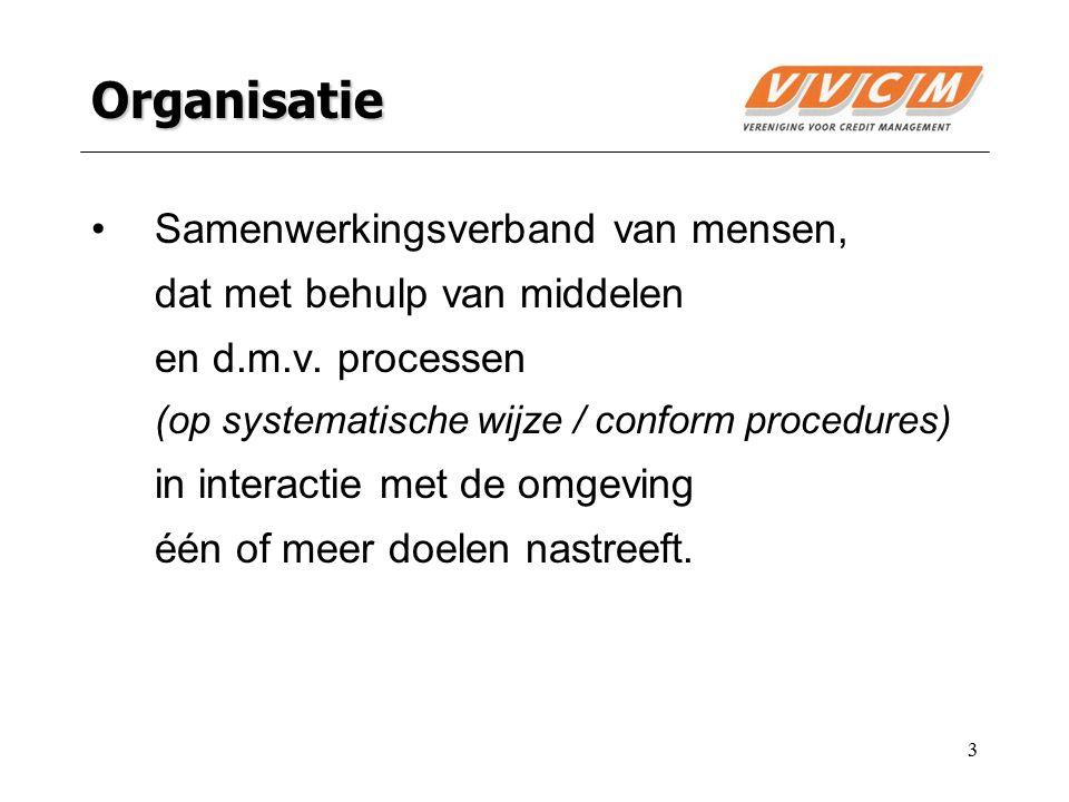 Indeling organisaties