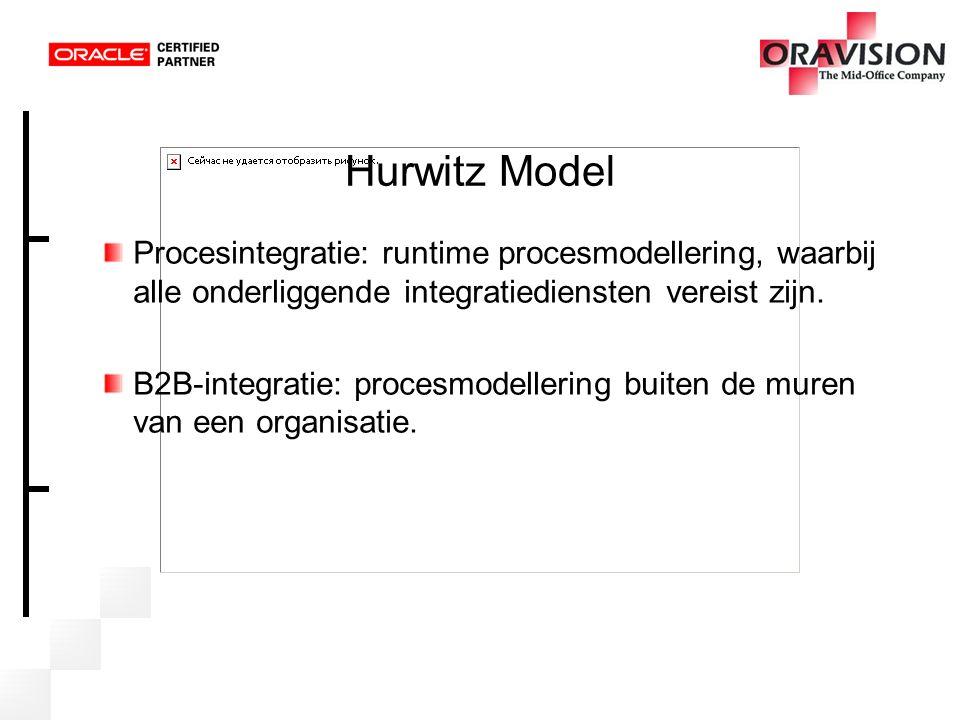 Hurwitz Model Procesintegratie: runtime procesmodellering, waarbij alle onderliggende integratiediensten vereist zijn. B2B-integratie: procesmodelleri