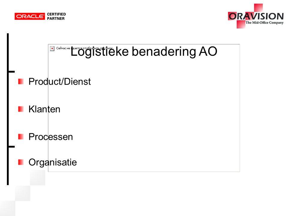 Logistieke benadering AO Product/Dienst Klanten Processen Organisatie