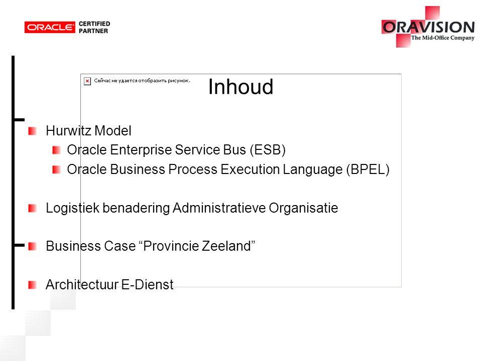 Hurwitz Model Het model bepaalt in welk segment u oplossing valt wanneer: U weet hoe u uw applicaties moet benaderen.