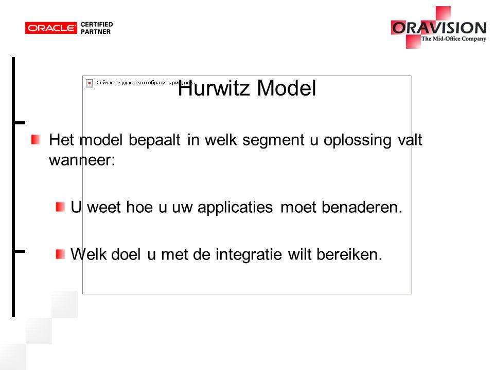 Hurwitz Model Het model bepaalt in welk segment u oplossing valt wanneer: U weet hoe u uw applicaties moet benaderen. Welk doel u met de integratie wi